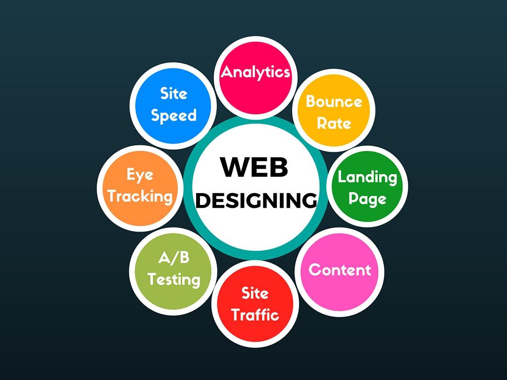 web-site trick